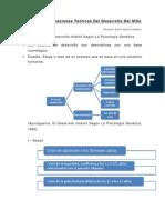 Rocio Garza Unidad 1. Explicaciones Teóricas Del Desarrollo Del Niño