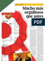Fortalecimiento de La Identidad Peruana