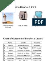 Revision Handouts Letters %26 Last Sermon (1)