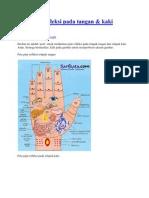 Peta Pijat Refleksi Pada Tangan
