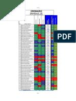 2011-1210 Calificaciones Finales (Gpo 302)