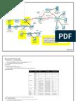 ERouting PT Practice SBA - ERouting OSPF PT Practice SBA (Enunciado ByR)