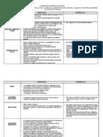 Comparativa Entre Los Decretos 37-38 2008 del primer y segundo periodo de educación Infantil