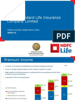 HDFCLife Financial Highlights Q4 2010-11