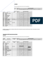 1106 International GCSE Grade Boundaries
