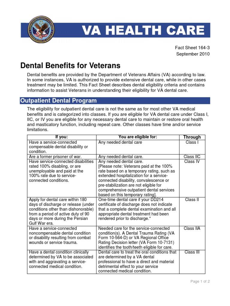 Va Form 10-7131 Ebook Download