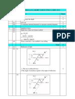 Skema Fizik Kertas 2 peperiksaan akhir tahun sbp 2011 ting 4