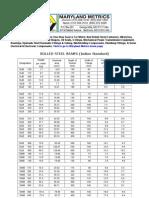 Rolled Steel Beams (Indian Standard)