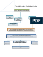 Análisis del Plan Educativo Individualizado