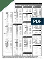 Hd Multimedia Price List 2011 HR