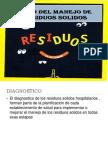 Ciclo Del Manejo de Residuos Solidos