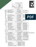 Prelaciones UCV Medicina