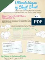 Peta Vegan Substitute Cheat Sheet