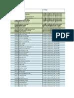 Syntel Ot Result 2012