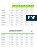 IEBC Statistics