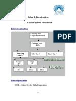 Birla Organization Structure