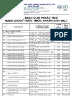 Thuc Pham SK Hai Dang.