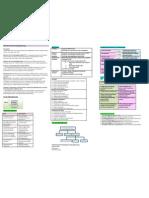 Business Process Reengineering-Word