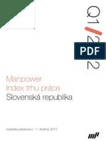 Index trhu práce na Slovensku
