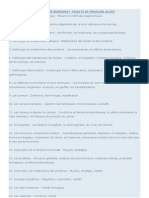 Programme Residanat Alger