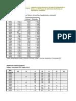 Estadísticas de Empresas de Servicios Temporales