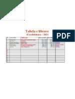 0. Tabela 2011