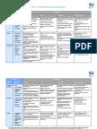 NPC's Charity Effectiveness Grading Grid