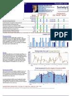 Carmel Highlands Homes Market Action Report for Real Estate Sales November 2011
