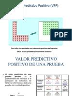 02 VALORES PREDICTIVOS