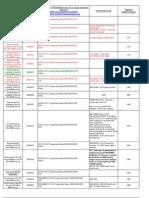 CIP Level Info E6x Series Rev10 1209