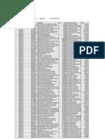 Informe Mantenimiento Sector Particular 2011