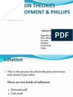 Inflation Theories , Unemloyment & Phillips Curve