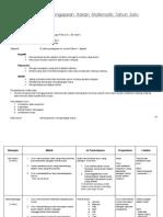 3. Rancangan Pengajaran Harian (Matematik)