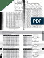Dimensin Standard JIS