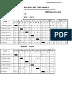 Classificacions XXII Lliga catalana 3 bandes 2011-2012