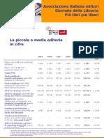 AIE - La Piccola e Media Editoria 2011