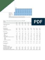 Clases Macro y Finanzas 2010 - Sesgo Domestico