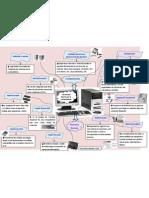 Mapa mental de la Computadora y sus conceptos basicos