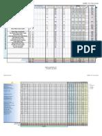 Folha de avaliação 2011