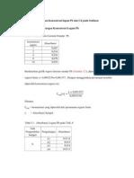 Contoh Perhitungan Konsentrasi Logam Pb Dan CD Pada Sedimen