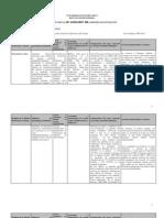 Relaciones Laborales - Informe (2009-2010)