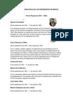 HISTORIA CRONOLÓGICA DE LOS PRESIDENTES DE MÉXICO
