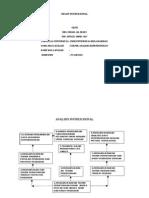 Copy of Sapteknik Analisis Kependudukan