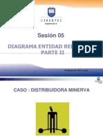 sesion 5-6