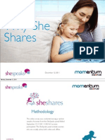 SheShares Social Media Report