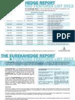 The Eurekahedge Report - Forward Features List 2012