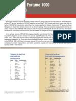 Fortune Rankings 2010