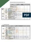 Matriz_de_Evaluación_Ugel_Sechura
