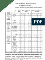 Advertisement-2-2011 for Asst Prof - Associate Prof and Professors
