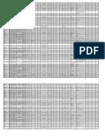 Deposit Insurance Database